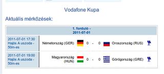 Vodafone Kupa